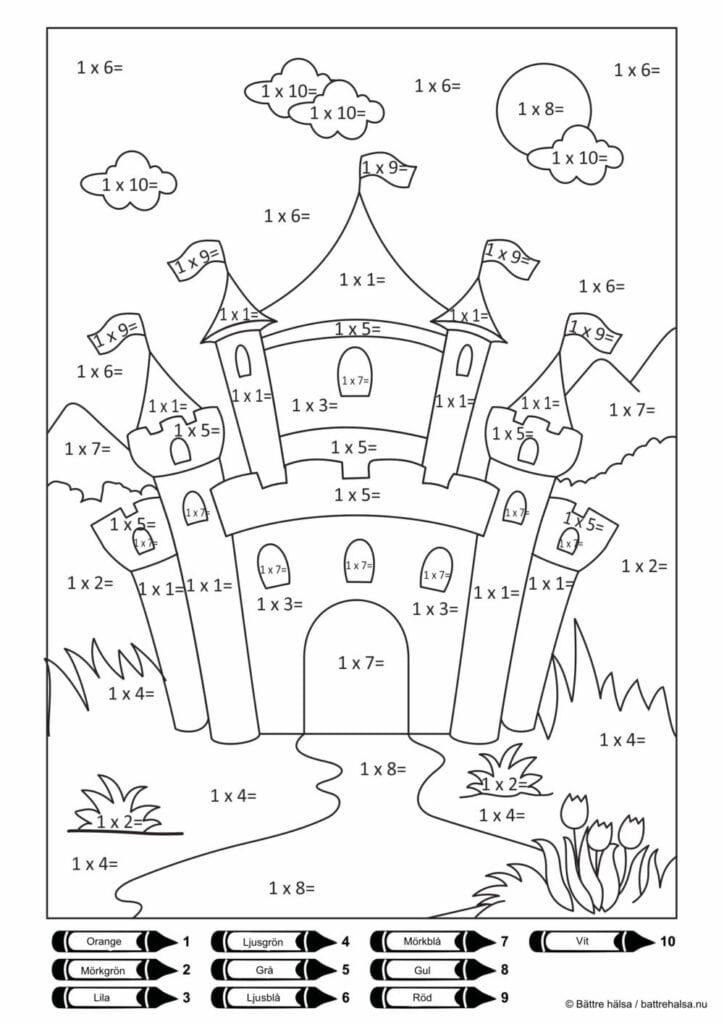 lära sig räkna, räkna, matte, pyssla och lek, bättre hälsa, pyssel för barn, barnpyssel, matte, matematik, mattepyssel, pyssel, knep och knåp, måla, målarbilder, målarbild för barn, räknemåla, multiplikation, ettans multiplikationstabell, gångertabellen, saga, slott, sagoslott
